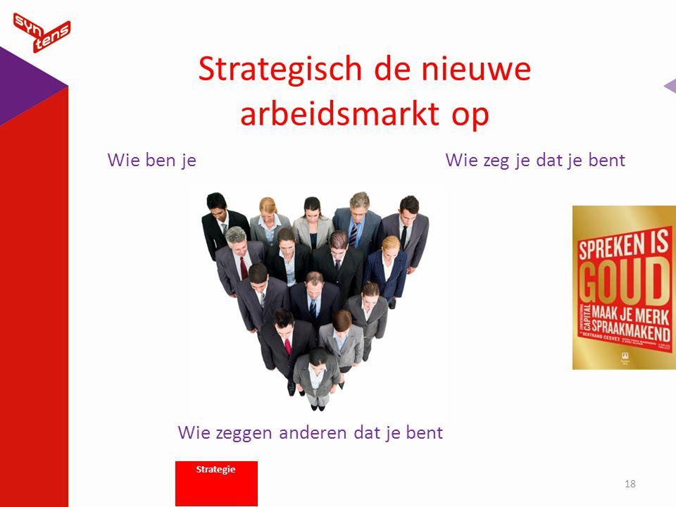 Strategisch de nieuwe arbeidsmarkt op 18 Wie ben jeWie zeg je dat je bent Wie zeggen anderen dat je bent Strategie