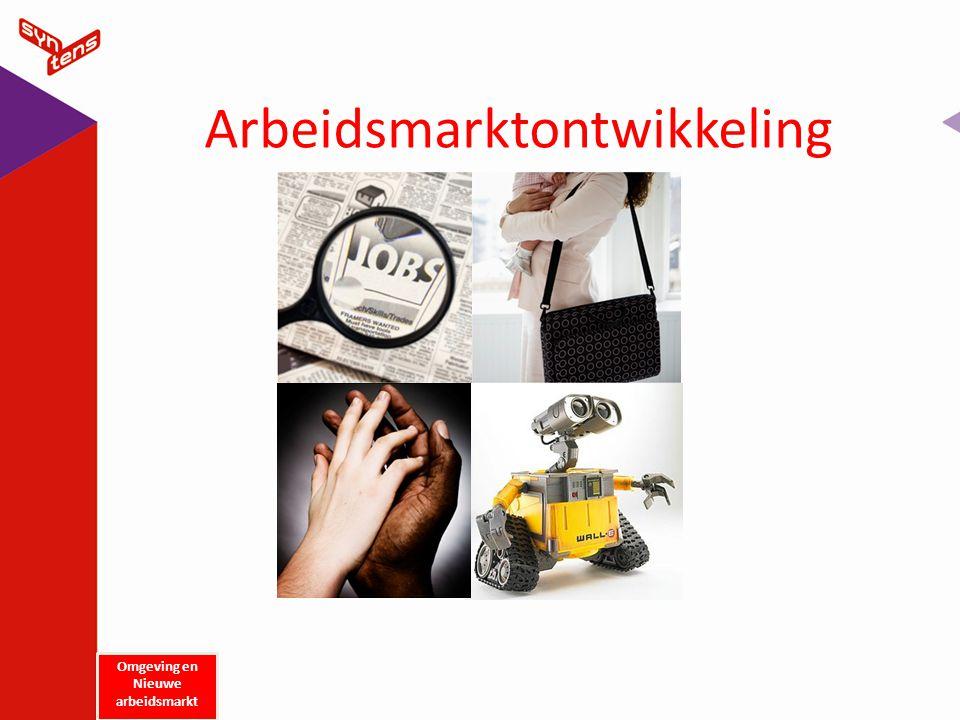 Arbeidsmarktontwikkeling Omgeving en Nieuwe arbeidsmarkt