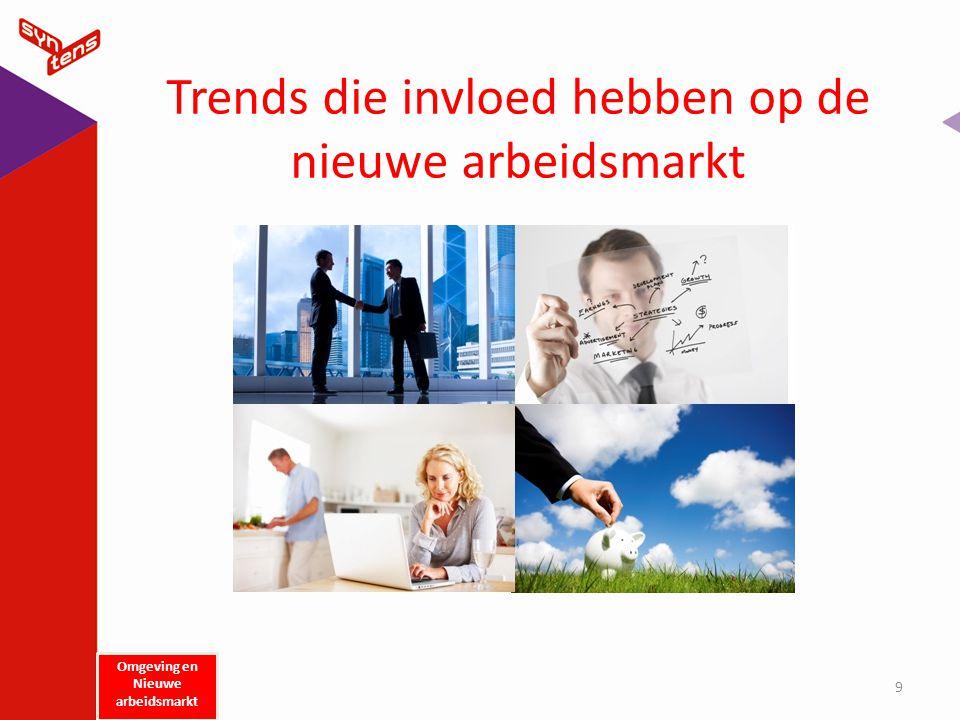 Trends die invloed hebben op de nieuwe arbeidsmarkt 9 Omgeving en Nieuwe arbeidsmarkt