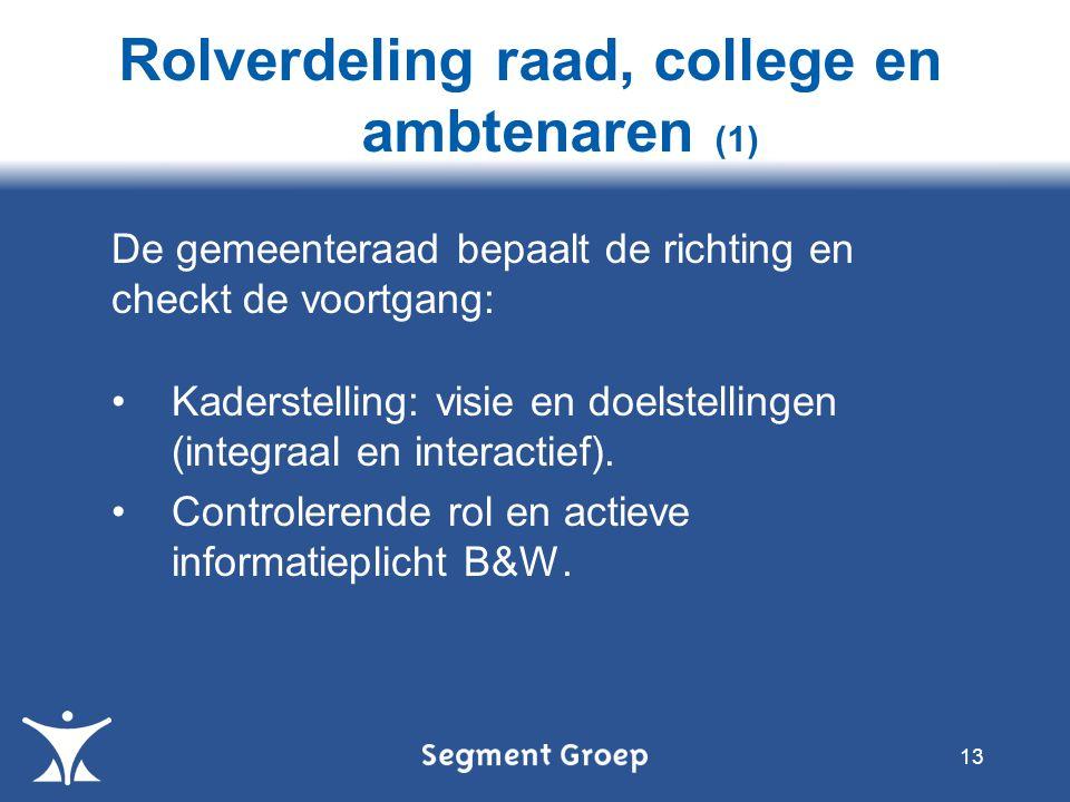 De gemeenteraad bepaalt de richting en checkt de voortgang: Kaderstelling: visie en doelstellingen (integraal en interactief).