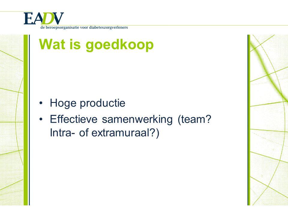 Wat is goedkoop Hoge productie Effectieve samenwerking (team? Intra- of extramuraal?)