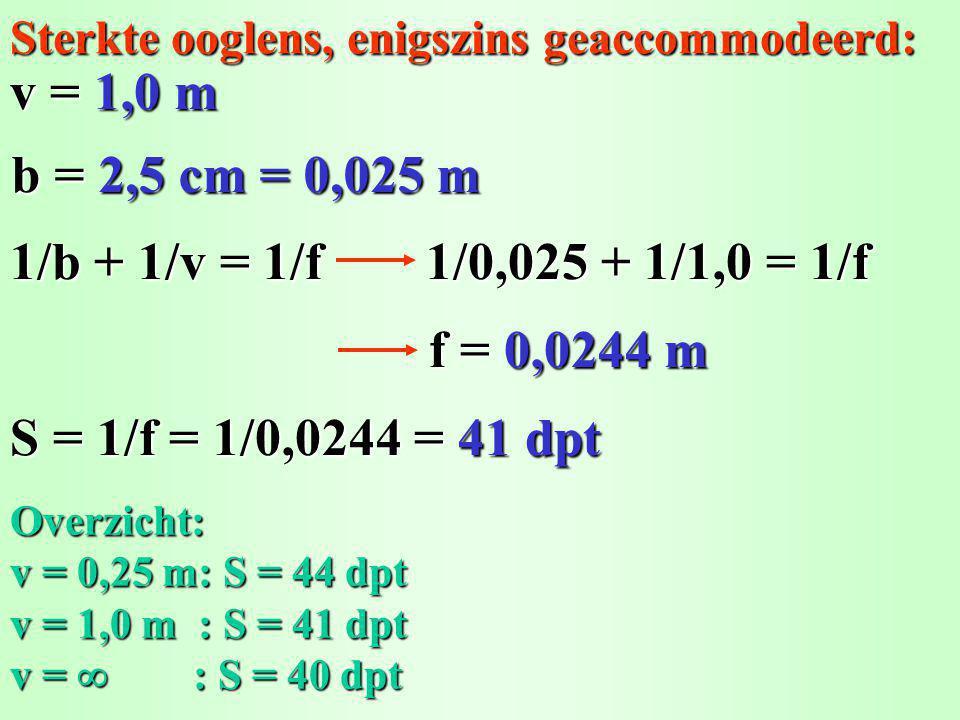 Sterkte ooglens, enigszins geaccommodeerd: v = 1,0 m 1/b + 1/v = 1/f b = 2,5 cm = 0,025 m 1/0,025 + 1/1,0 = 1/f f = 0,0244 m S = 1/f = 1/0,0244 = 41 dpt Overzicht: v = 0,25 m: S = 44 dpt v = 1,0 m : S = 41 dpt v =  : S = 40 dpt