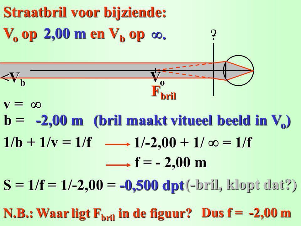 Straatbril voor bijziende: v = 1/b + 1/v = 1/f b = 1/-2,00 + 1/  = 1/f f = - 2,00 m S = 1/f = 1/-2,00 = -0,500 dpt  -2,00 m (bril maakt vitueel beeld in V o ) (-bril, klopt dat?) <V b VoVoVoVo .
