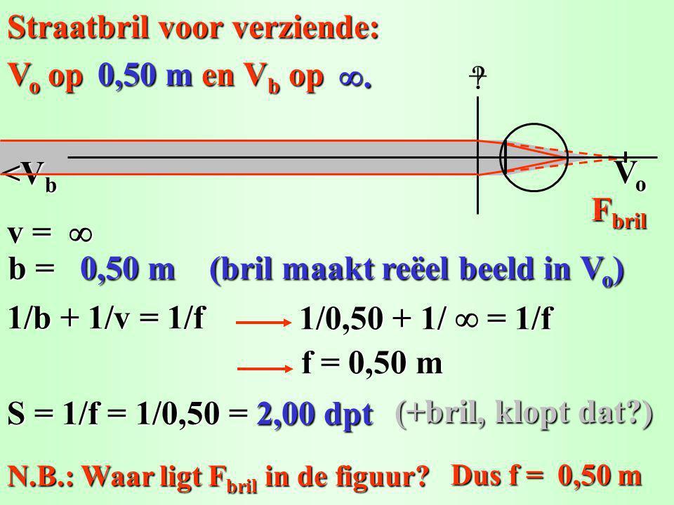 Maximale gezichtshoek  N oog  tan  = 1 cm/25 cm = 0,04 tan  = BB'/2,5 diameter oogbol is 2,5 cm...