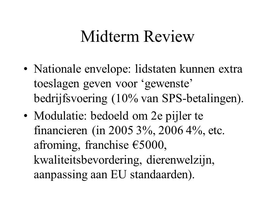 Midterm Review Nationale envelope: lidstaten kunnen extra toeslagen geven voor 'gewenste' bedrijfsvoering (10% van SPS-betalingen).