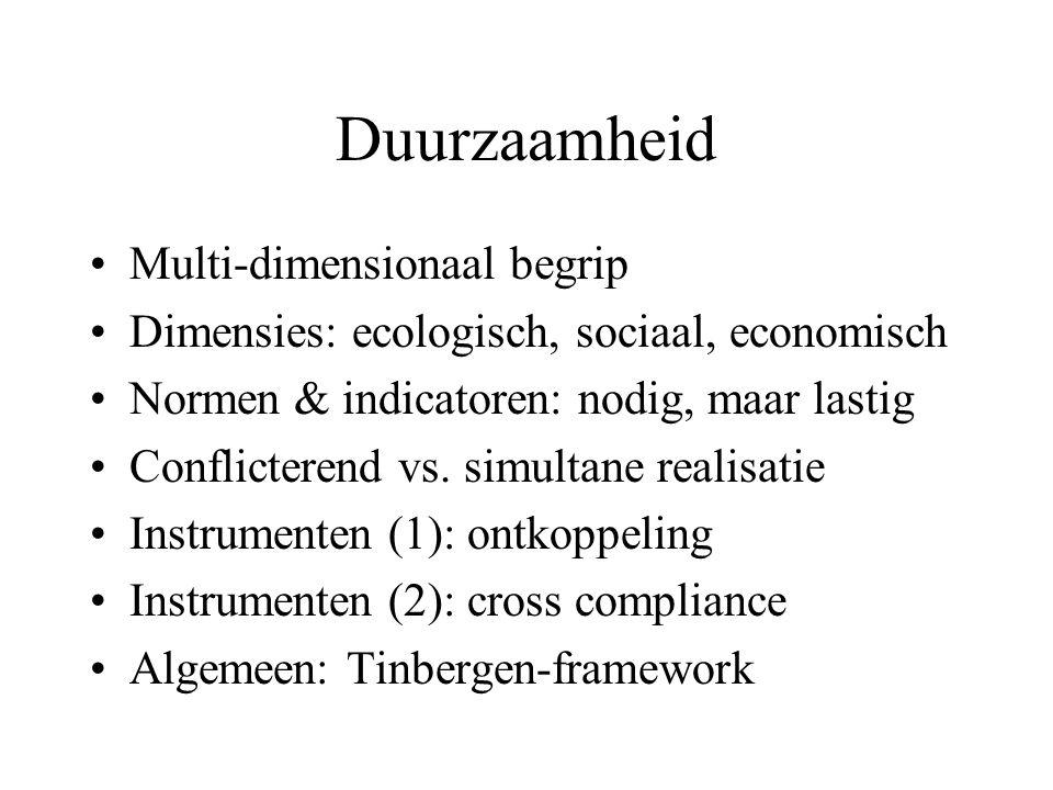 Duurzaamheid Multi-dimensionaal begrip Dimensies: ecologisch, sociaal, economisch Normen & indicatoren: nodig, maar lastig Conflicterend vs.