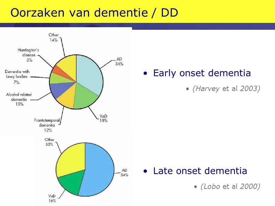 Ad.1: ze worden niet gedaan Praktijk: = diagnose pas gesteld bij 'ontwikkelde' symptomen = vaak atypische en relatief jonge patiënten = geen verzoeken vanuit grootste groep:  AD hogere leeftijd  vaak vasc.