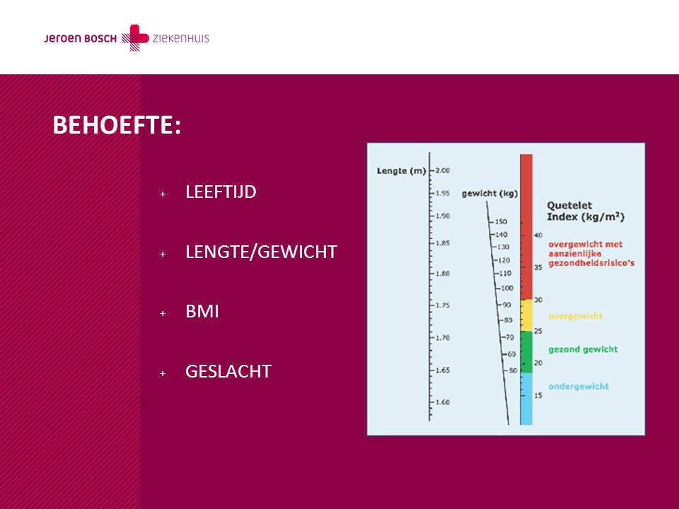 + LEEFTIJD + LENGTE/GEWICHT + BMI + GESLACHT BEHOEFTE: