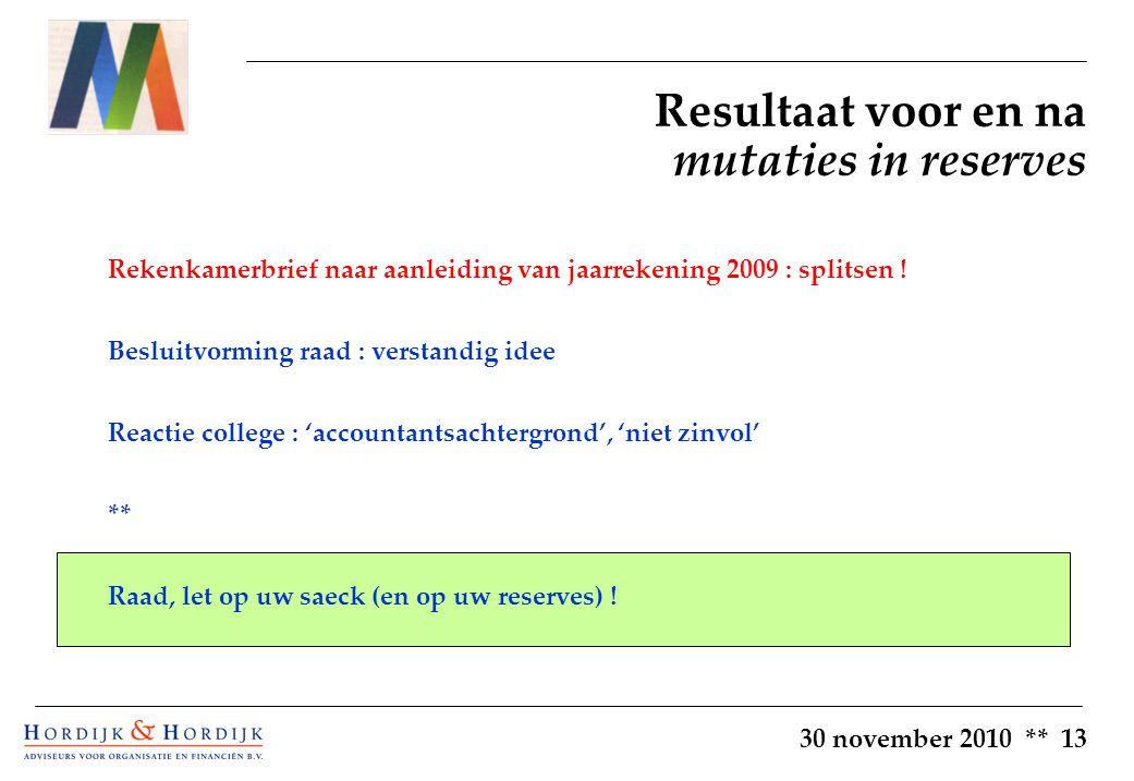 30 november 2010 ** 13 Resultaat voor en na mutaties in reserves Rekenkamerbrief naar aanleiding van jaarrekening 2009 : splitsen .