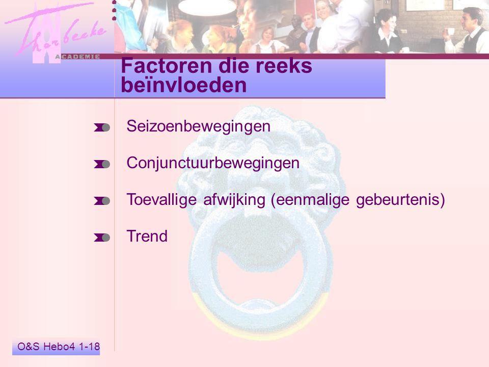 O&S Hebo4 1-18 Factoren die reeks beïnvloeden Seizoenbewegingen Conjunctuurbewegingen Toevallige afwijking (eenmalige gebeurtenis) Trend
