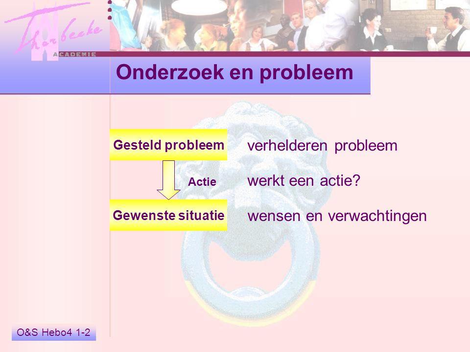 O&S Hebo4 1-2 Onderzoek en probleem Gesteld probleem Gewenste situatie Actie verhelderen probleem wensen en verwachtingen werkt een actie?