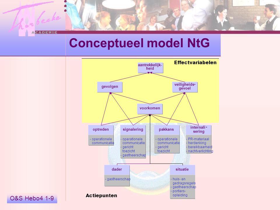 O&S Hebo4 1-9 Conceptueel model NtG