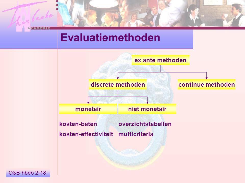 Evaluatiemethoden O&B hbdo 2-18 ex ante methoden discrete methodencontinue methoden monetairniet monetair kosten-baten kosten-effectiviteit overzichts