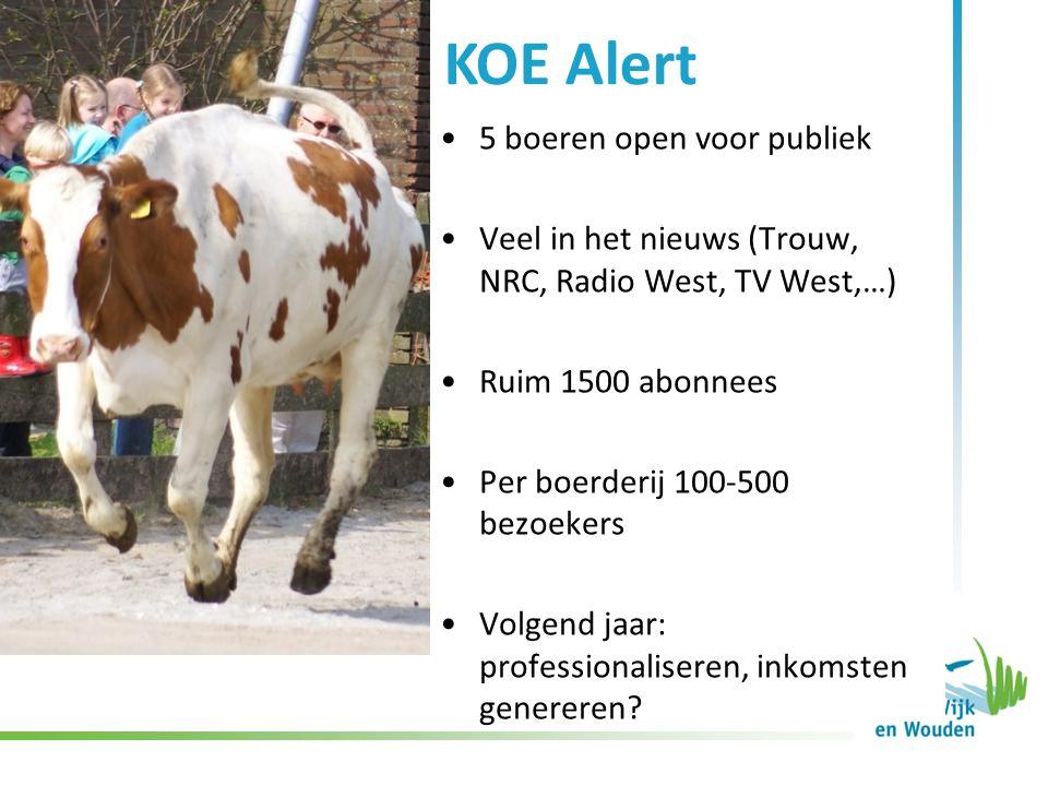 5 boeren open voor publiek Veel in het nieuws (Trouw, NRC, Radio West, TV West,…) Ruim 1500 abonnees Per boerderij 100-500 bezoekers Volgend jaar: professionaliseren, inkomsten genereren.