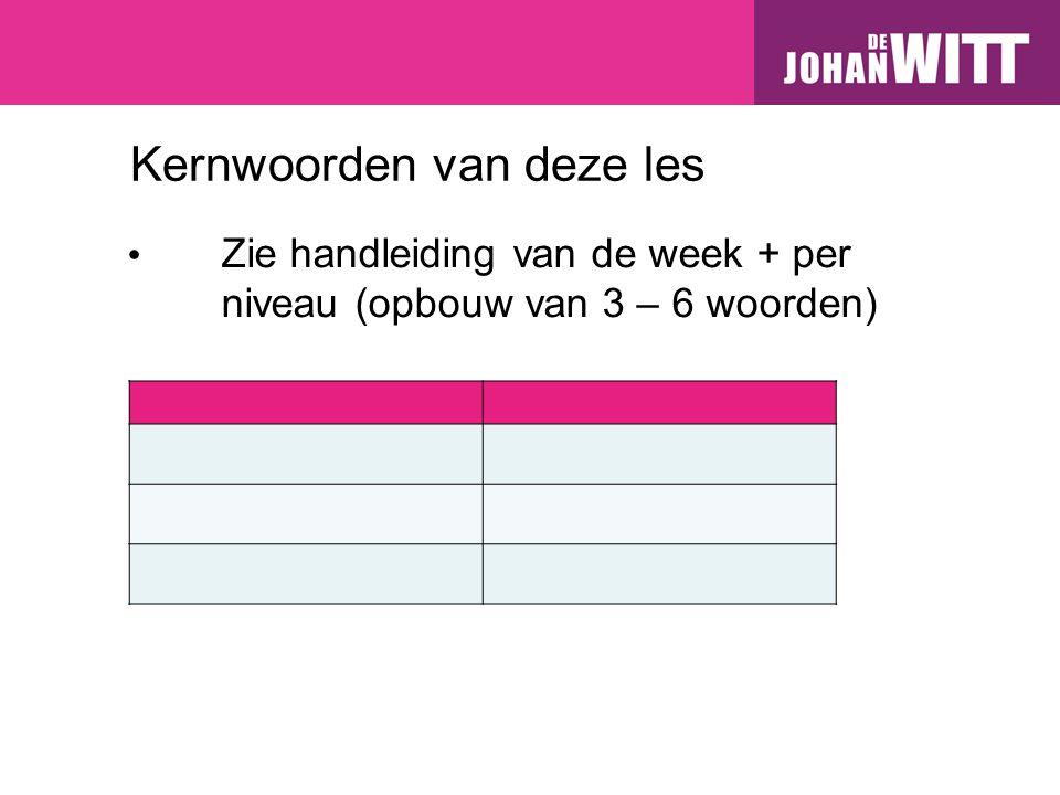 Kernwoorden van deze les Zie handleiding van de week + per niveau (opbouw van 3 – 6 woorden)