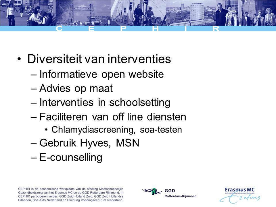 Diversiteit van interventies –Informatieve open website –Advies op maat –Interventies in schoolsetting –Faciliteren van off line diensten Chlamydiascreening, soa-testen –Gebruik Hyves, MSN –E-counselling