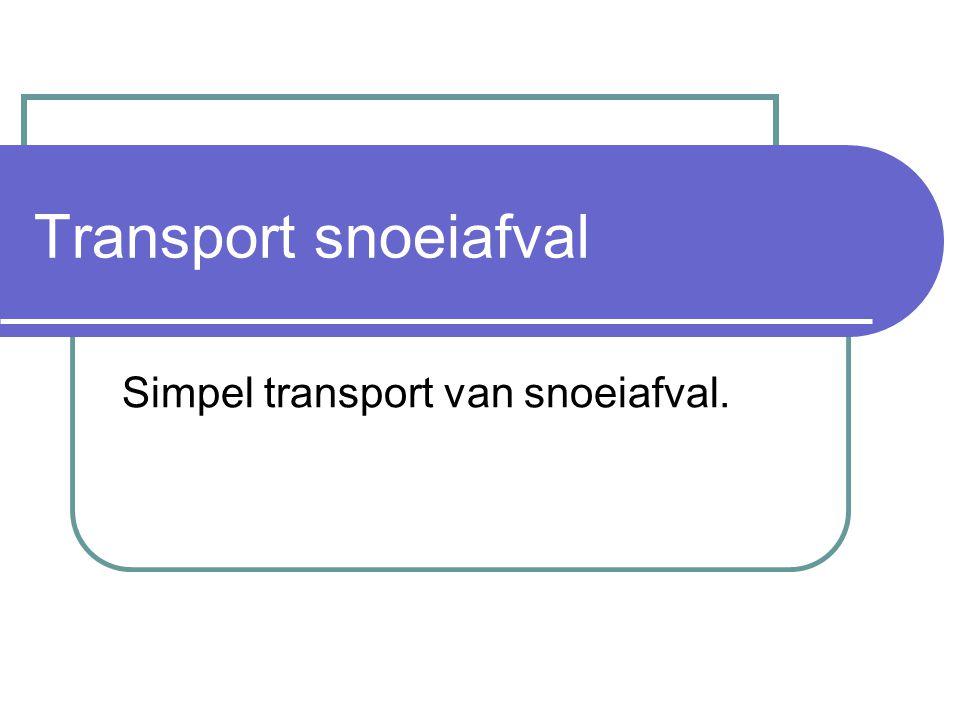 Inhoud 1. Inleiding 2. De consument 3. Transport 4. Versnippering 5. Verbranding 6. Slot