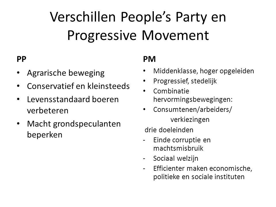Verschillen People's Party en Progressive Movement PP Agrarische beweging Conservatief en kleinsteeds Levensstandaard boeren verbeteren Macht grondspe
