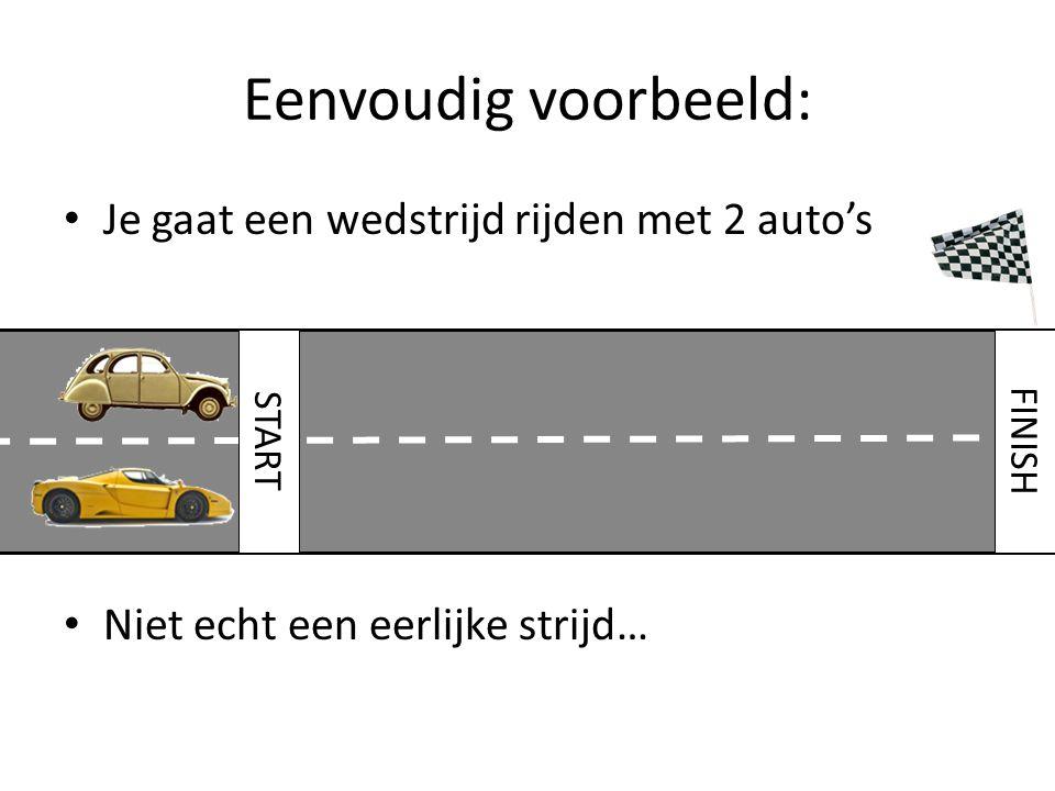 Eenvoudig voorbeeld: Je gaat een wedstrijd rijden met 2 auto's Niet echt een eerlijke strijd… STARTFINISH