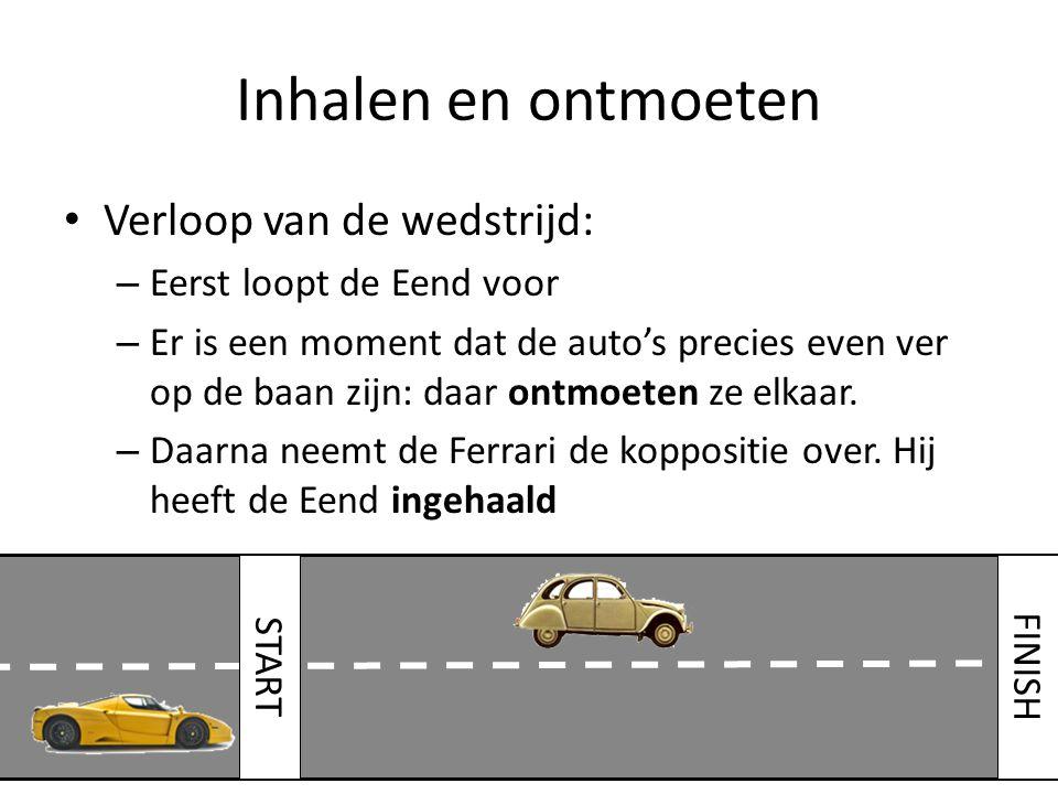 Inhalen en ontmoeten Verloop van de wedstrijd: – Eerst loopt de Eend voor – Er is een moment dat de auto's precies even ver op de baan zijn: daar ontmoeten ze elkaar.