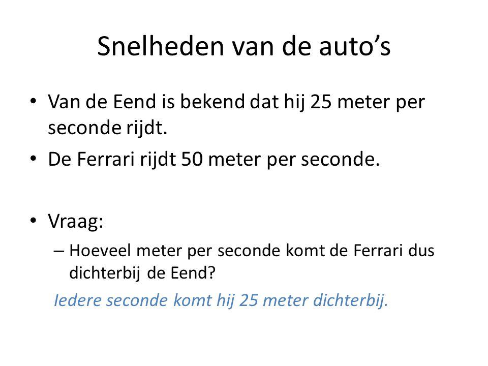 Snelheden van de auto's Van de Eend is bekend dat hij 25 meter per seconde rijdt.