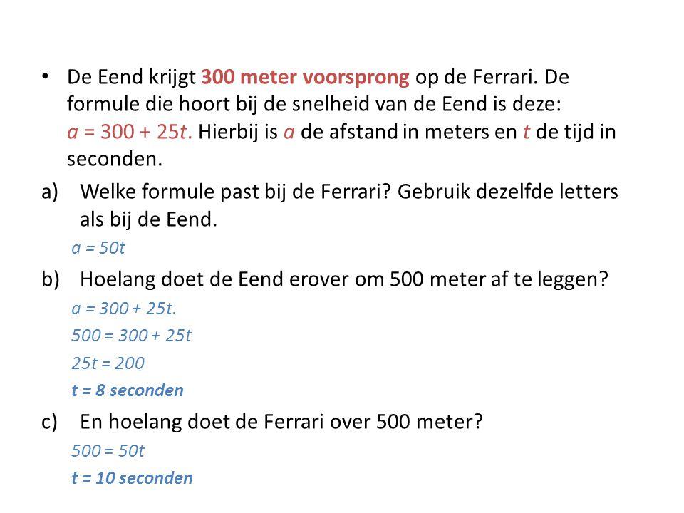 De Eend krijgt 300 meter voorsprong op de Ferrari.