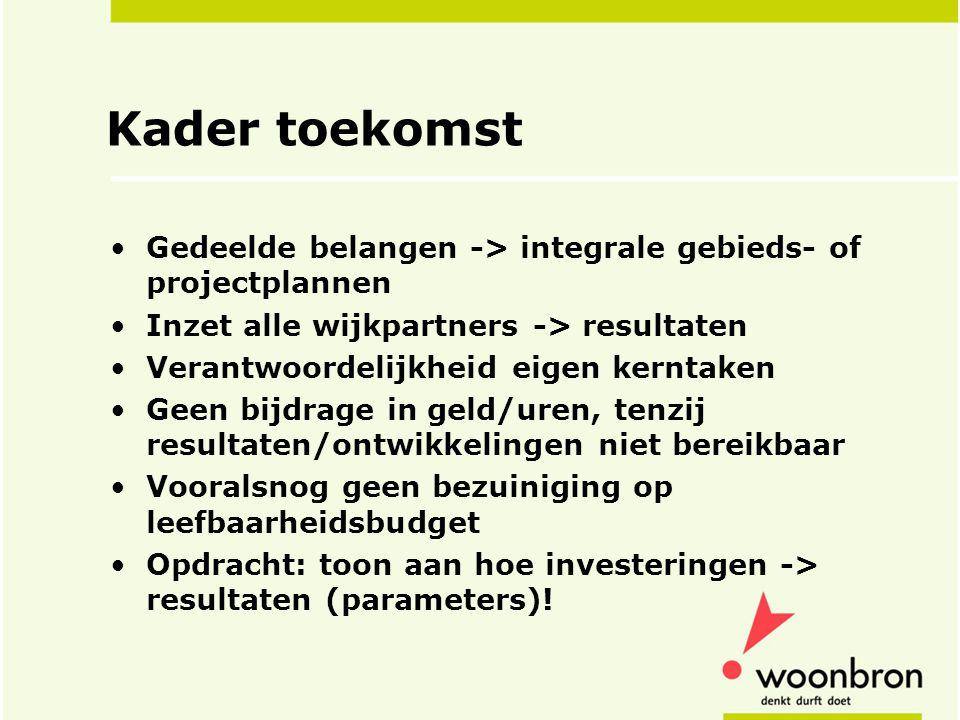 Kader toekomst Gedeelde belangen -> integrale gebieds- of projectplannen Inzet alle wijkpartners -> resultaten Verantwoordelijkheid eigen kerntaken Ge