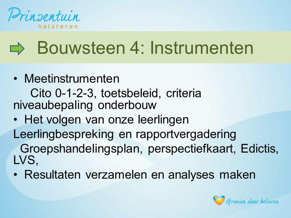 Meetinstrumenten Cito 0-1-2-3, toetsbeleid, criteria niveaubepaling onderbouw Het volgen van onze leerlingen Leerlingbespreking en rapportvergadering Groepshandelingsplan, perspectiefkaart, Edictis, LVS, Resultaten verzamelen en analyses maken Bouwsteen 4: Instrumenten