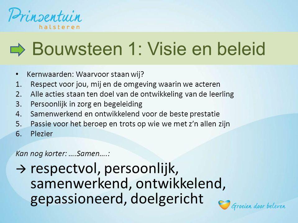 Bouwsteen 1: Visie en beleid Kernwaarden: Waarvoor staan wij.
