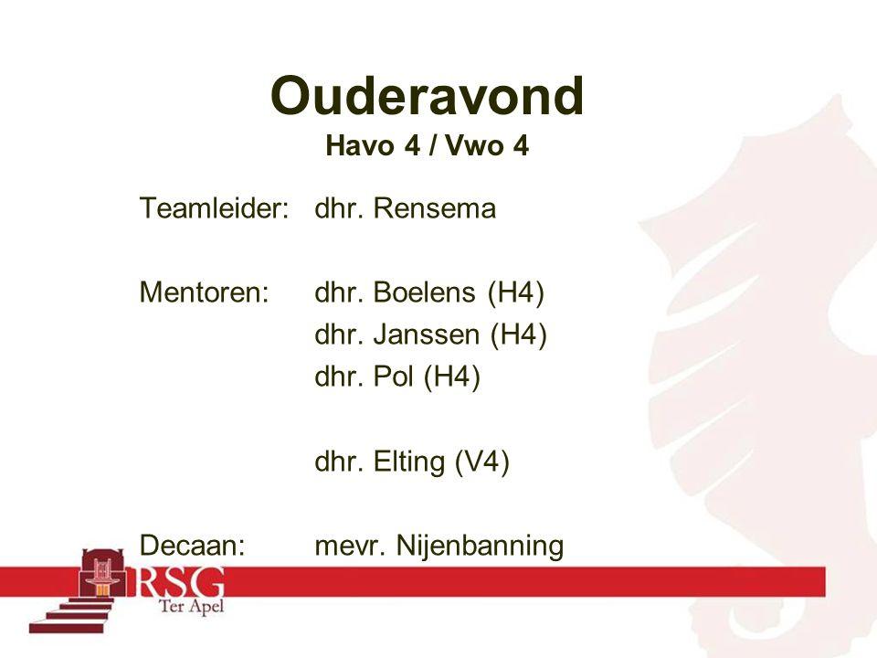 Teamleider:dhr.Rensema Mentoren: dhr. Boelens (H4) dhr.