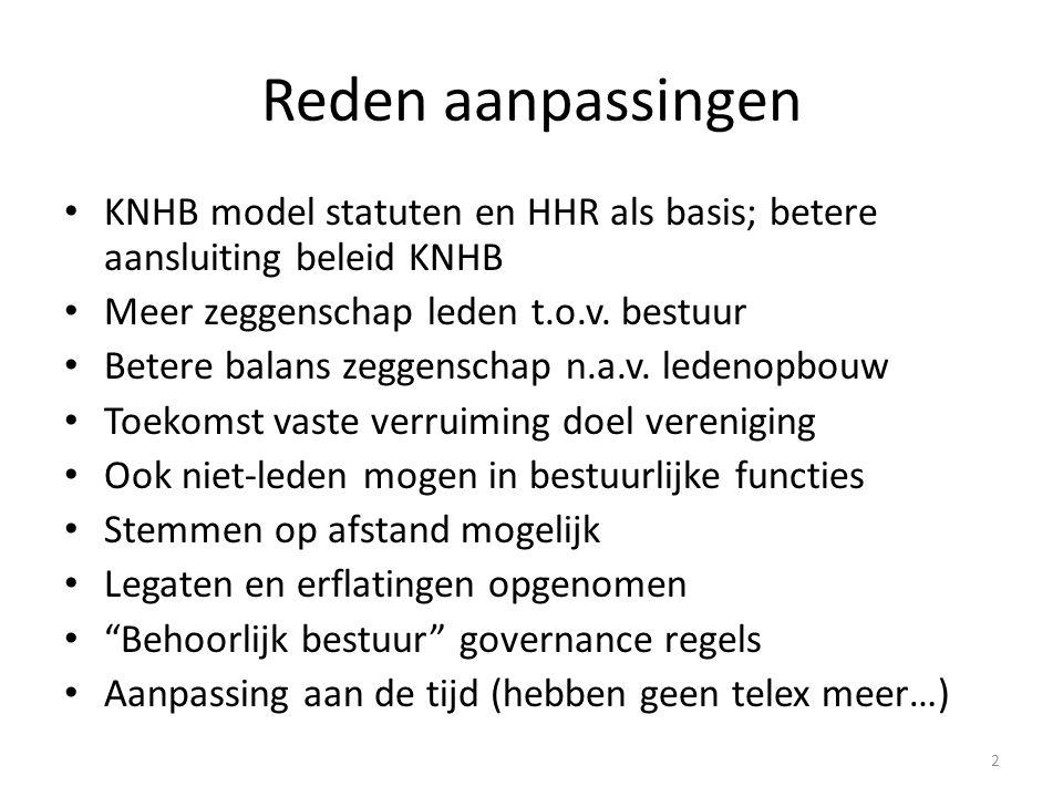 Reden aanpassingen KNHB model statuten en HHR als basis; betere aansluiting beleid KNHB Meer zeggenschap leden t.o.v. bestuur Betere balans zeggenscha