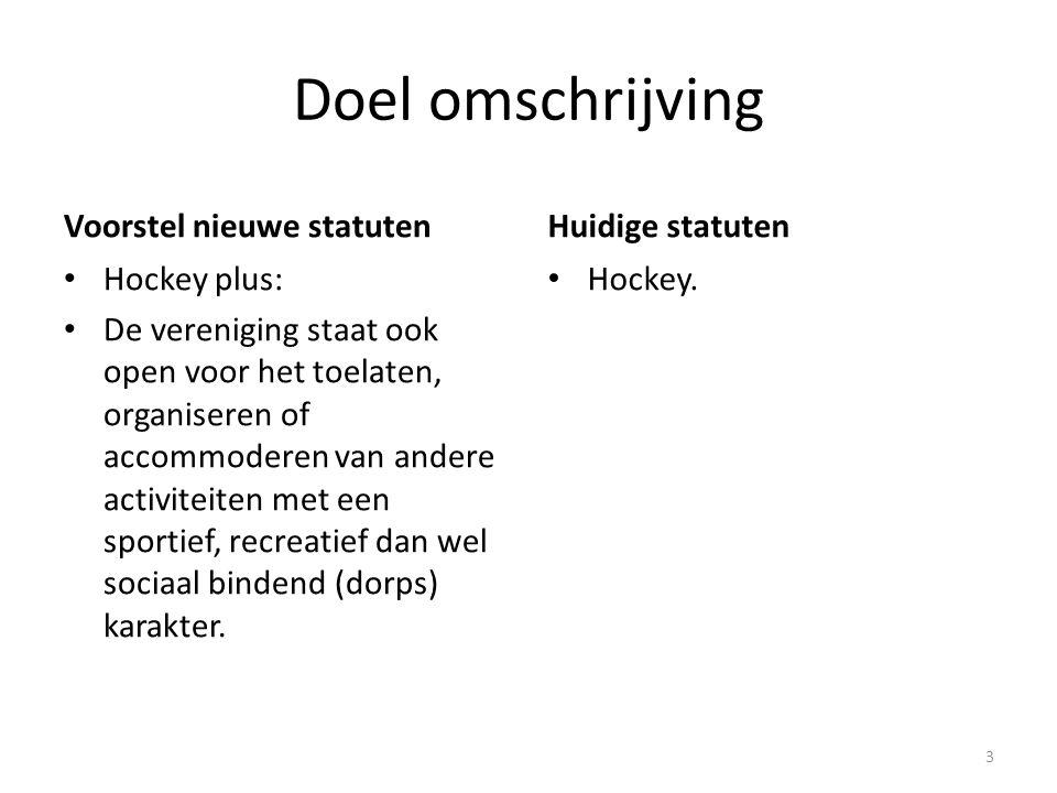 Doel omschrijving Voorstel nieuwe statuten Hockey plus: De vereniging staat ook open voor het toelaten, organiseren of accommoderen van andere activit