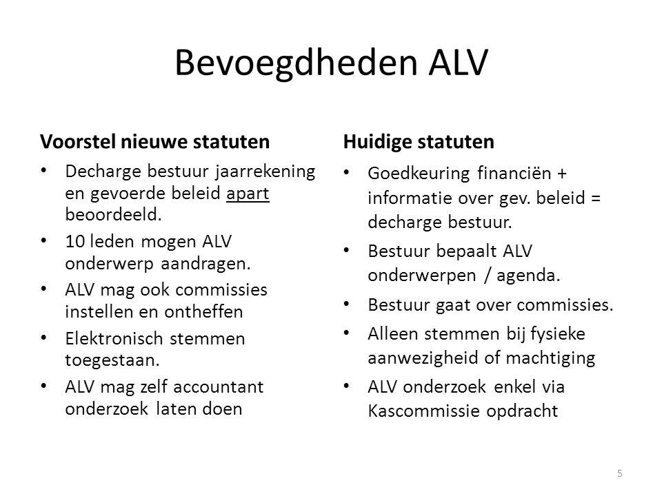 Bevoegdheden ALV Voorstel nieuwe statuten Decharge bestuur jaarrekening en gevoerde beleid apart beoordeeld. 10 leden mogen ALV onderwerp aandragen. A
