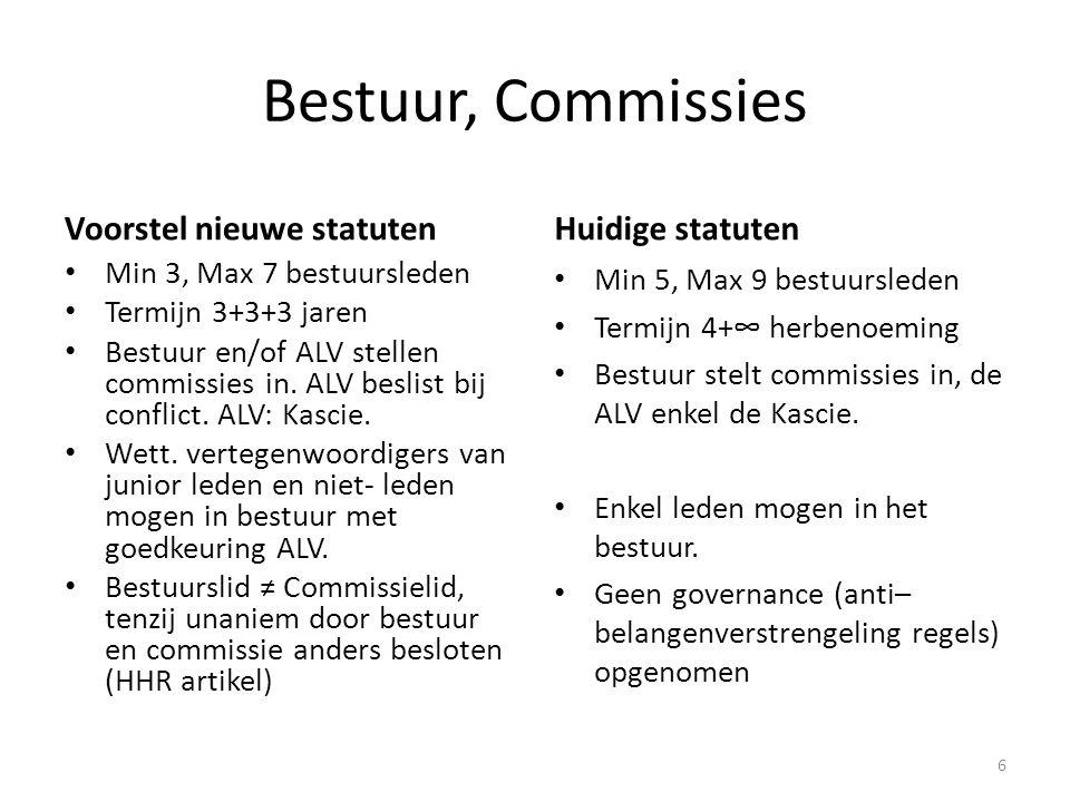 Bestuur, Commissies Voorstel nieuwe statuten Min 3, Max 7 bestuursleden Termijn 3+3+3 jaren Bestuur en/of ALV stellen commissies in. ALV beslist bij c