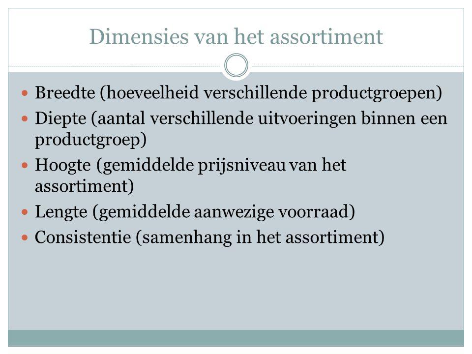 Dimensies van het assortiment Breedte (hoeveelheid verschillende productgroepen) Diepte (aantal verschillende uitvoeringen binnen een productgroep) Ho