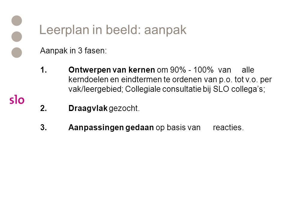 Leerplan in beeld: aanpak Aanpak in 3 fasen: 1.Ontwerpen van kernen om 90% - 100% van alle kerndoelen en eindtermen te ordenen van p.o. tot v.o. per v