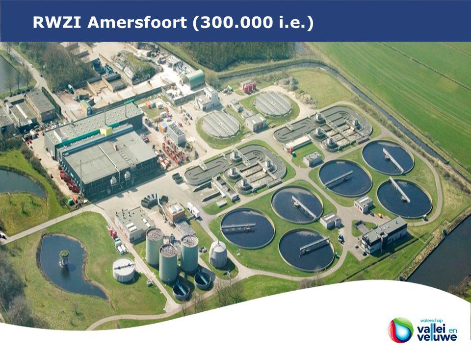 BI 6% Proces volgens aanbesteding GT ATVBTNBT Amersfoort Woudenberg GI ontw sec.