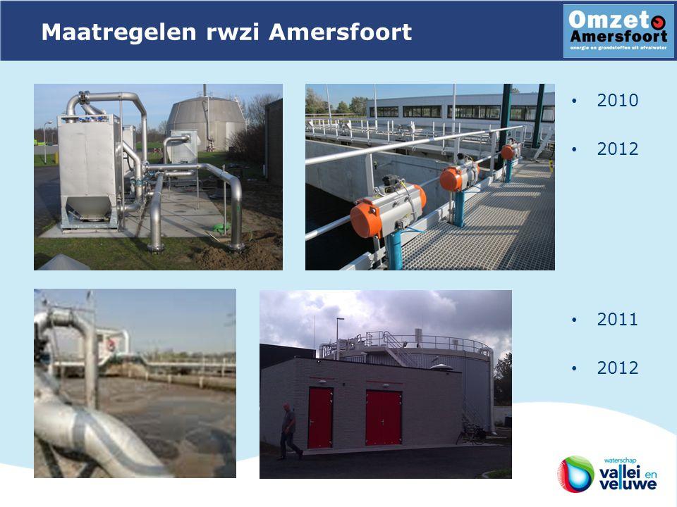 Maatregelen rwzi Amersfoort 2010 2012 2011 2012
