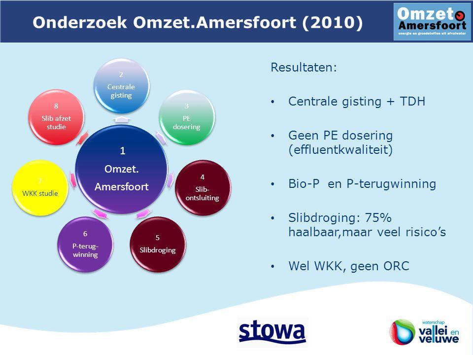 Onderzoek Omzet.Amersfoort (2010) 1 Omzet.