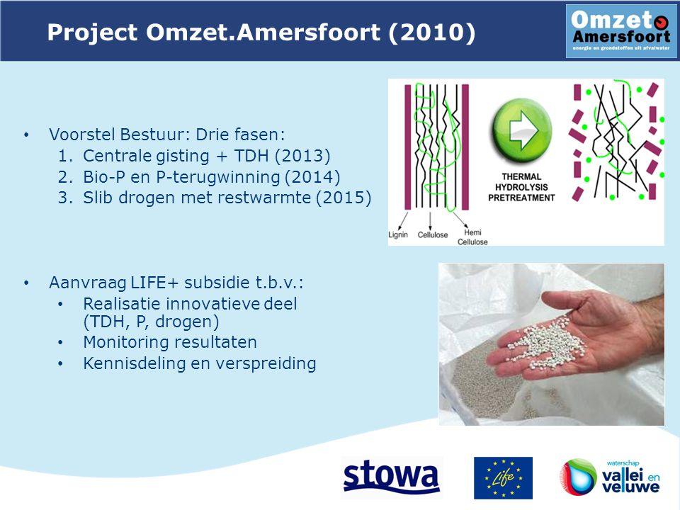 Project Omzet.Amersfoort (2010) Voorstel Bestuur: Drie fasen: 1.Centrale gisting + TDH (2013) 2.Bio-P en P-terugwinning (2014) 3.Slib drogen met restwarmte (2015) Aanvraag LIFE+ subsidie t.b.v.: Realisatie innovatieve deel (TDH, P, drogen) Monitoring resultaten Kennisdeling en verspreiding