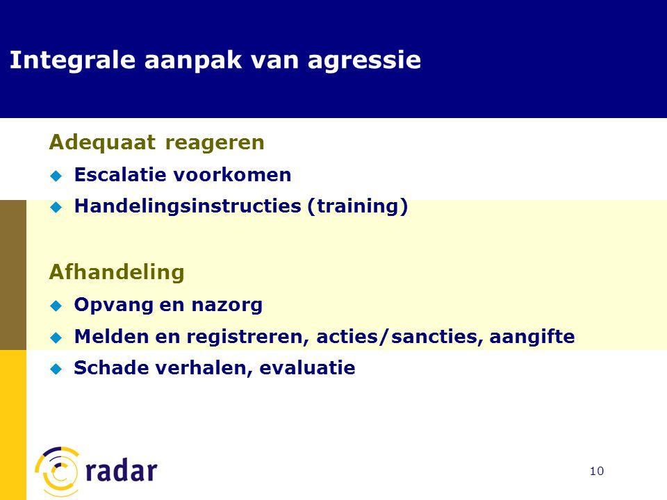 Adequaat reageren  Escalatie voorkomen  Handelingsinstructies (training) Afhandeling  Opvang en nazorg  Melden en registreren, acties/sancties, aa