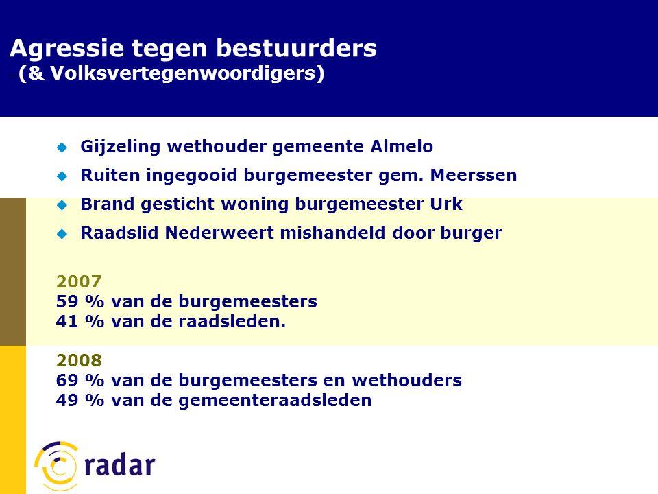 Agressie tegen bestuurders – (& Volksvertegenwoordigers)  Gijzeling wethouder gemeente Almelo  Ruiten ingegooid burgemeester gem. Meerssen  Brand g