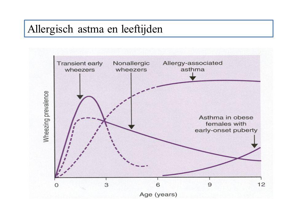 Allergisch astma en leeftijden
