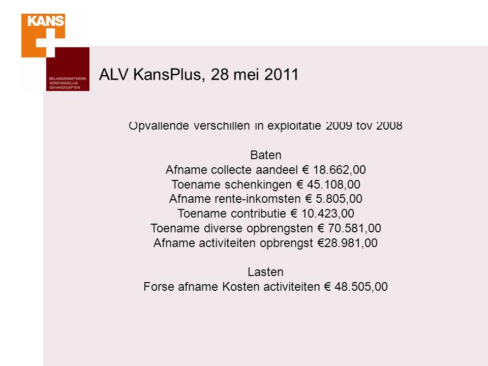 Opvallende verschillen in exploitatie 2009 tov 2008 Baten Afname collecte aandeel € 18.662,00 Toename schenkingen € 45.108,00 Afname rente-inkomsten €