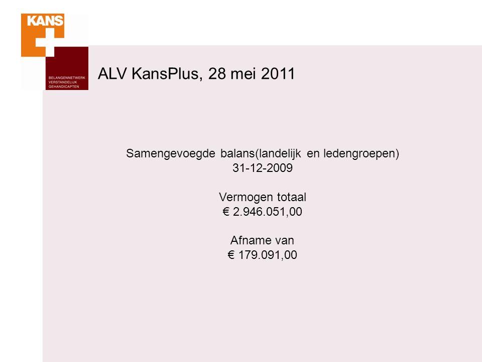 Samengevoegde balans(landelijk en ledengroepen) 31-12-2009 Vermogen totaal € 2.946.051,00 Afname van € 179.091,00 ALV KansPlus, 28 mei 2011
