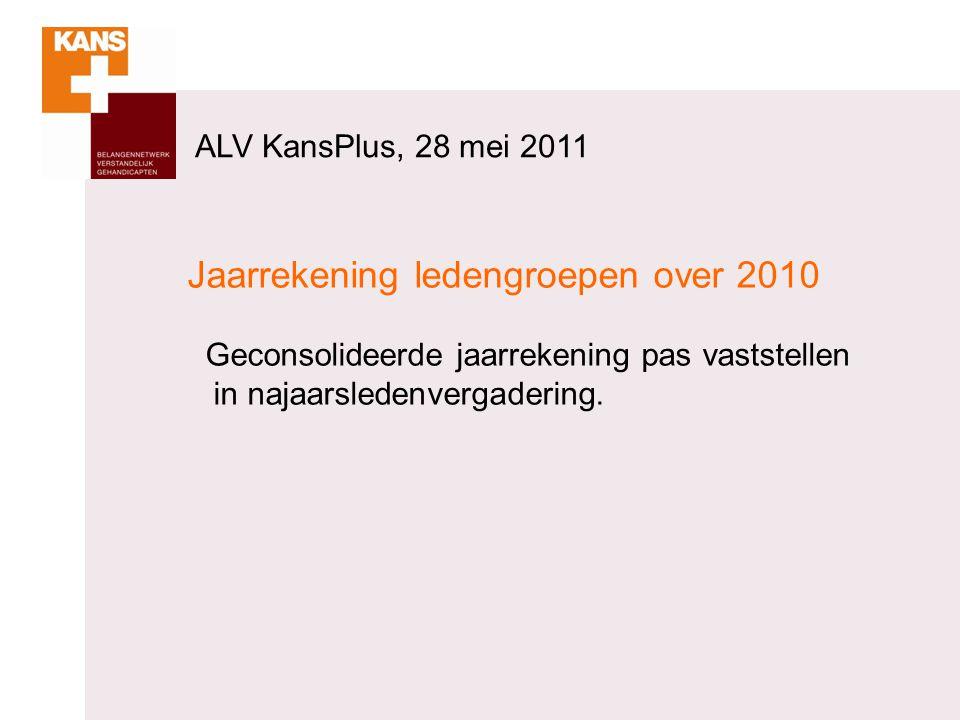 ALV KansPlus, 28 mei 2011 Jaarrekening ledengroepen over 2010 Geconsolideerde jaarrekening pas vaststellen in najaarsledenvergadering.