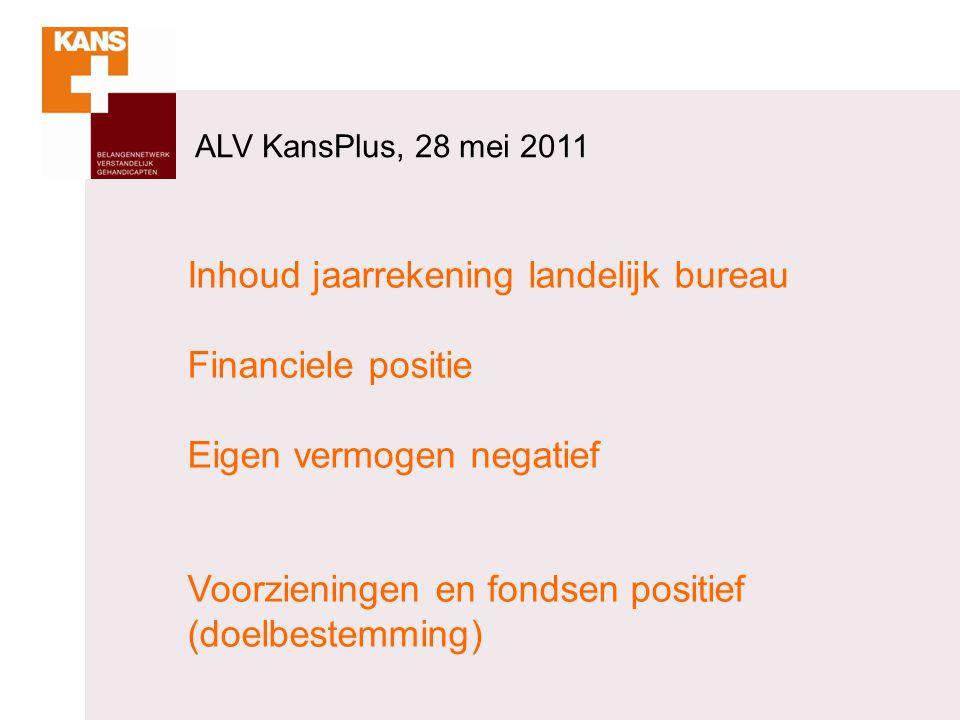 ALV KansPlus, 28 mei 2011 Inhoud jaarrekening landelijk bureau Financiele positie Eigen vermogen negatief Voorzieningen en fondsen positief (doelbeste