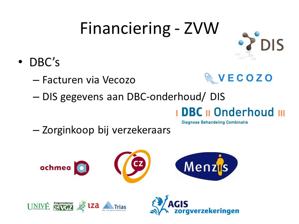 Financiering - ZVW DBC's – Facturen via Vecozo – DIS gegevens aan DBC-onderhoud/ DIS – Zorginkoop bij verzekeraars