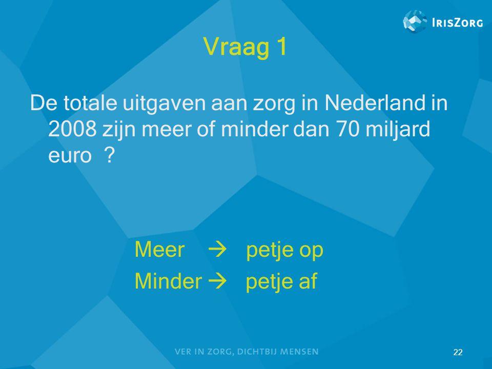 22 Vraag 1 De totale uitgaven aan zorg in Nederland in 2008 zijn meer of minder dan 70 miljard euro ? Meer  petje op Minder  petje af