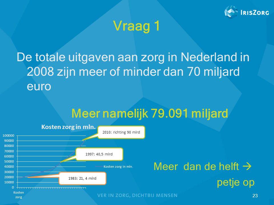 23 Vraag 1 De totale uitgaven aan zorg in Nederland in 2008 zijn meer of minder dan 70 miljard euro Meer namelijk 79.091 miljard Meer dan de helft  p